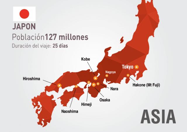 itinerario viaje por japon