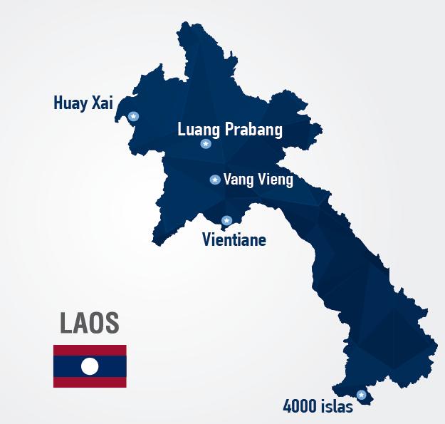 laos principales destinos guia de viaje